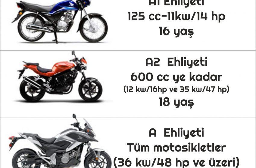 Motor Ehliyeti İçin Sınıflar | A,A1,A2 Nedir
